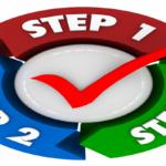 Three step process for CAT Quant preparation